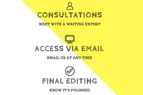 Consultations, in which you'll meet with a writing expert; access via email, so you can email us at any time; and final editing, so you'll know your essay is polished